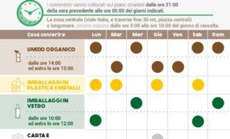 Ladispoli:  raccolta differenziata utenze non domestiche haccp, il calendario